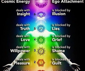 chakra and images image