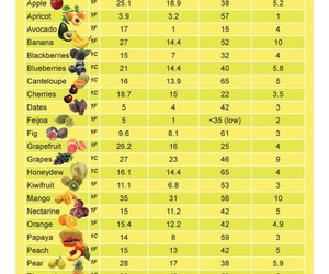 diet, lifestyle, and weight loss image