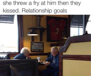 goals and old image