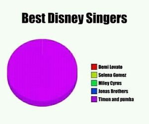 disney, funny, and singer image
