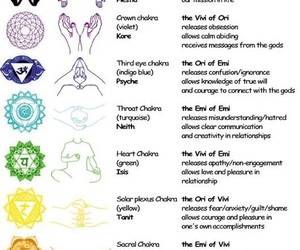 chakra, meditation, and mudra image