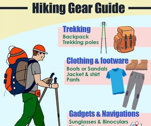 outdoor gear, hiking gear, and outdoor clothing image