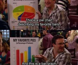 bars, how i met your mother, and pies image