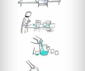 islam, sunnah, and water image