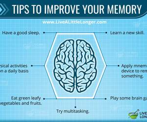 ways to improve memory image