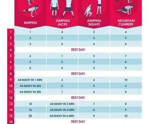 fitness, fat, and fit image