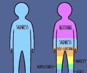 depression, sad, and anxiety image