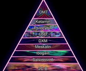 drugs, lsd, and dmt image