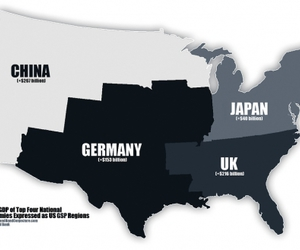 Flickr Photo Download: The Scale of the American Economy