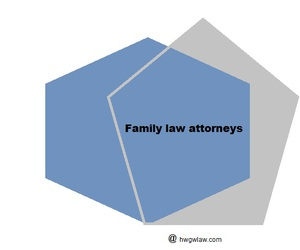 nc, sanford, and family law attorneys image