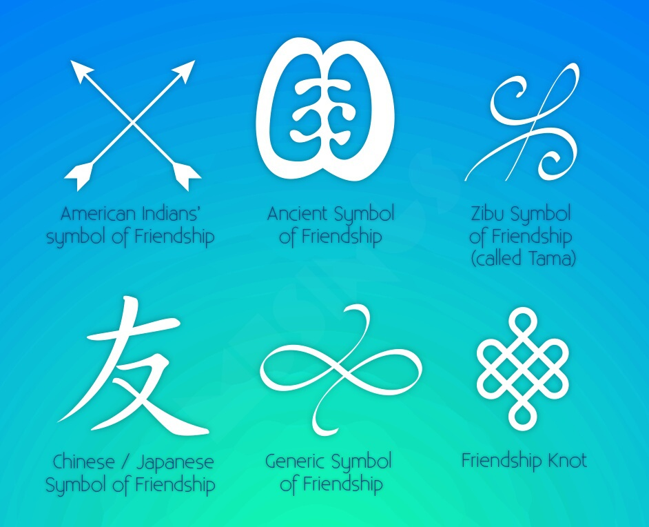 Friendship Symbols Shared By Beth Lakin On We Heart It