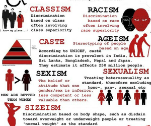 discrimination, racism, and sexism image