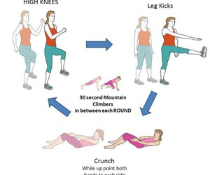 home, weight loss, and cardio exercises image
