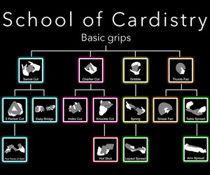 cards, cardistry, and basic grips image