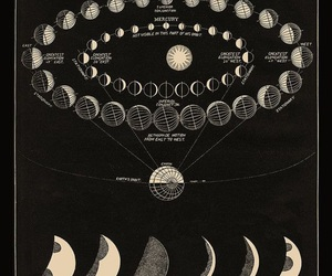 astronomy, moon, and planets image
