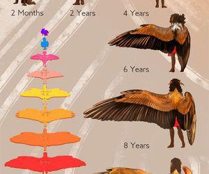 age, progress, and fantasy image
