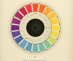 color wheel and complementary colors image