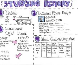 study, history, and school image
