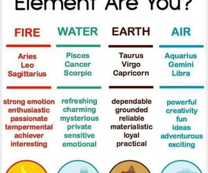 zodiac, air, and earth image