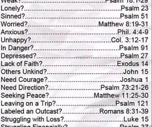 Image by faith
