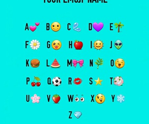 name, your, and emoji image