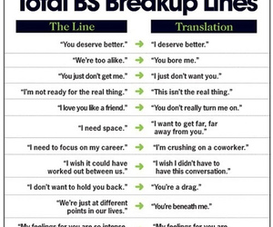 breakup, funny, and quote image