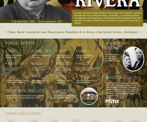 art, Diego Rivera, and Frida image