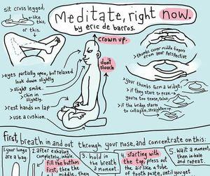 meditation, yoga, and meditate image