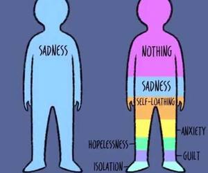 depression, sad, and anxiety image
