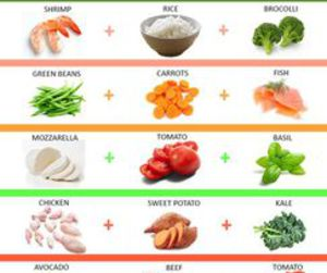 food, diet, and dinner image