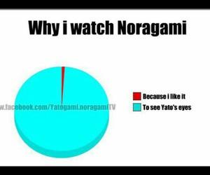 noragami and yato's eyes image
