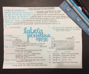 blue, motivation, and periodic table image