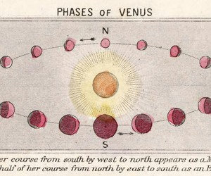 planets, sun, and Venus image
