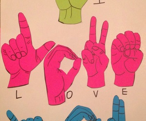 I Love You, je t'aime, and signs language image
