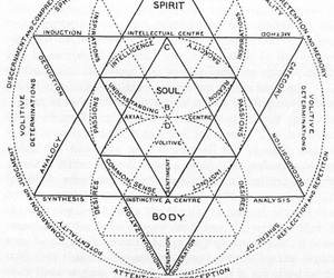 Occultism and secrets image