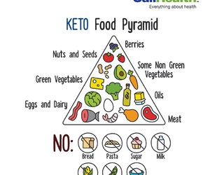 healthy food, ketogenic diet, and healthy diet image