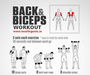 workout, exercise, and bodybuilding image