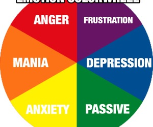 aggressive, anger, and anxiety image
