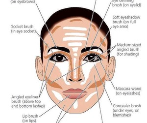 makeup tips and face thinner image