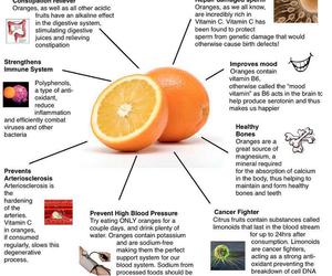 orange and healthy image