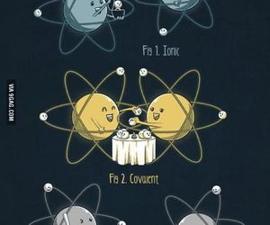 chemistry and chemical image