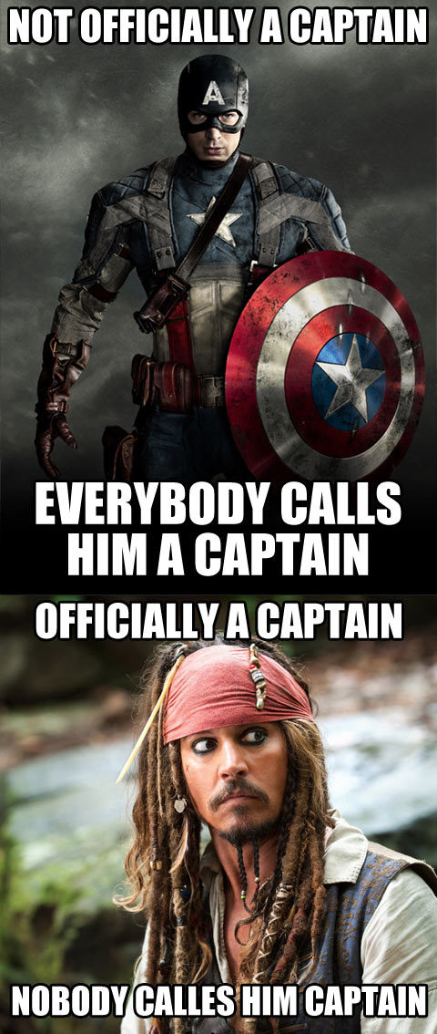 Captain America Ripping Log Meme