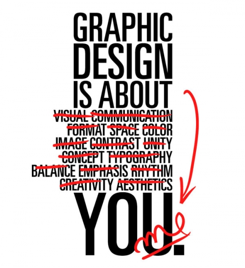 typography and design image
