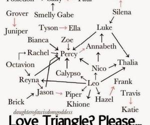 percy jackson, love triangle, and percabeth image