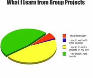 people, school, and so true image