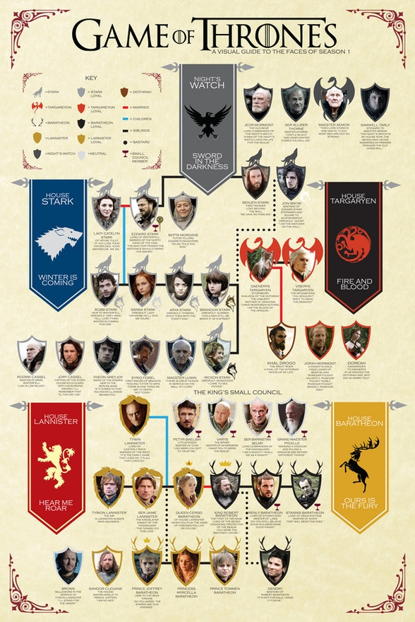 31 Images About Game Of Thrones On We Heart It See More About Game