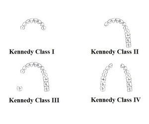 Dentista, kennedy, and odontología image