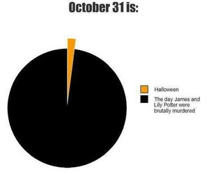 harry potter, Halloween, and funny image
