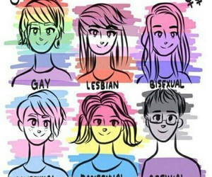 asexual, gay, and lesbian image