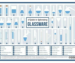 glass and science image